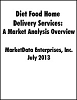 Diet Food Home Delivery Services: A Market Analysis Overview