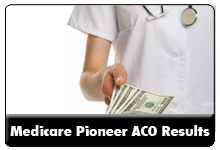 Medicare Pioneer ACO: Care Management, Quality Improvement and Data Integration Yields Substantial Performance Gains
