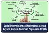 Social Determinants and Population Health: Moving Beyond Clinical Data in a Value-Based Healthcare System, a 45 minute-webinar, now available for replay