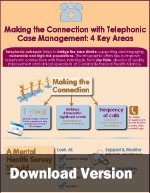 Making the Connection with Telephonic Case Management: 4 Key Areas, Downloadable Infographic