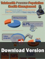 Telehealth Powers Population Health Management, Downloadable Infographic